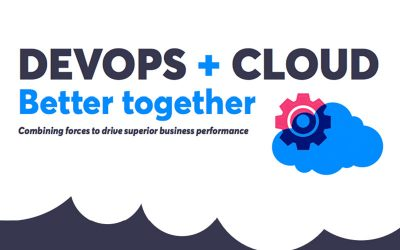 DevOps: Integration as an …
